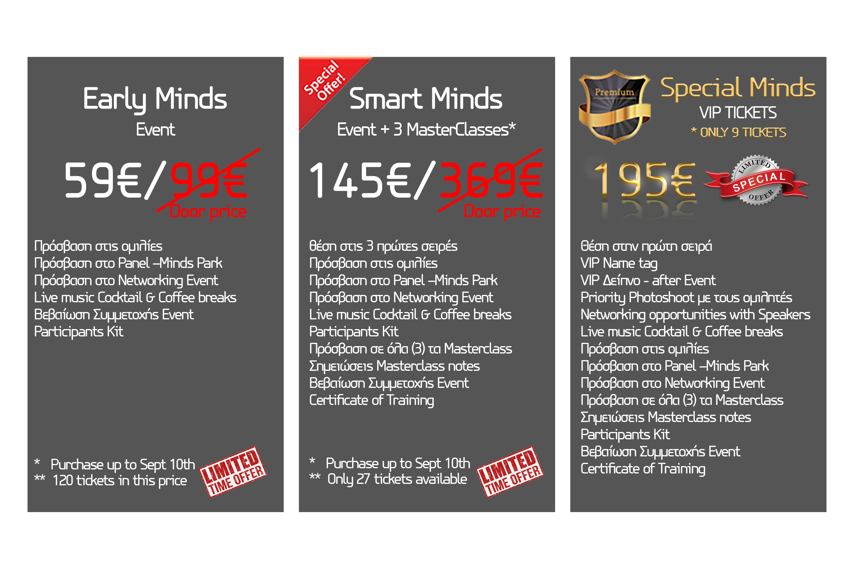The MindSpark Θεσσαλονίκη 2018 - Εισιτήρια